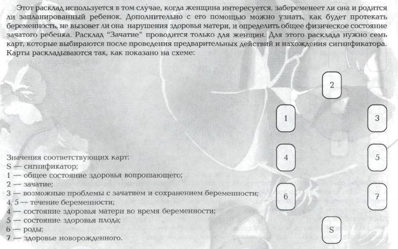 "Расклад ТАРО  ""Зачатие, беременность и роды"" Dddddd27"