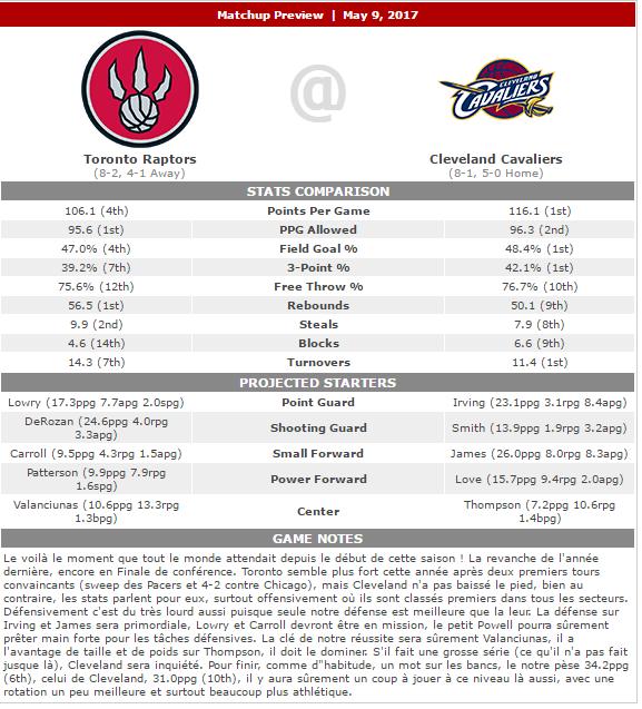 NBA PLAYOFFS 2017 - Page 5 Previe12
