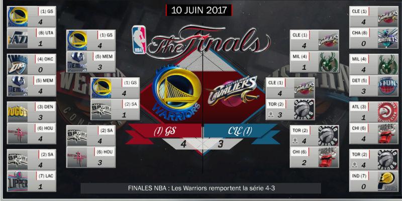 NBA PLAYOFFS 2017 - Page 8 Screen93