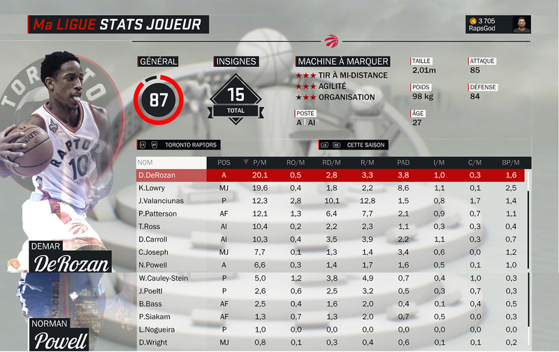 °Open Gym° - Page 3 Stats_10