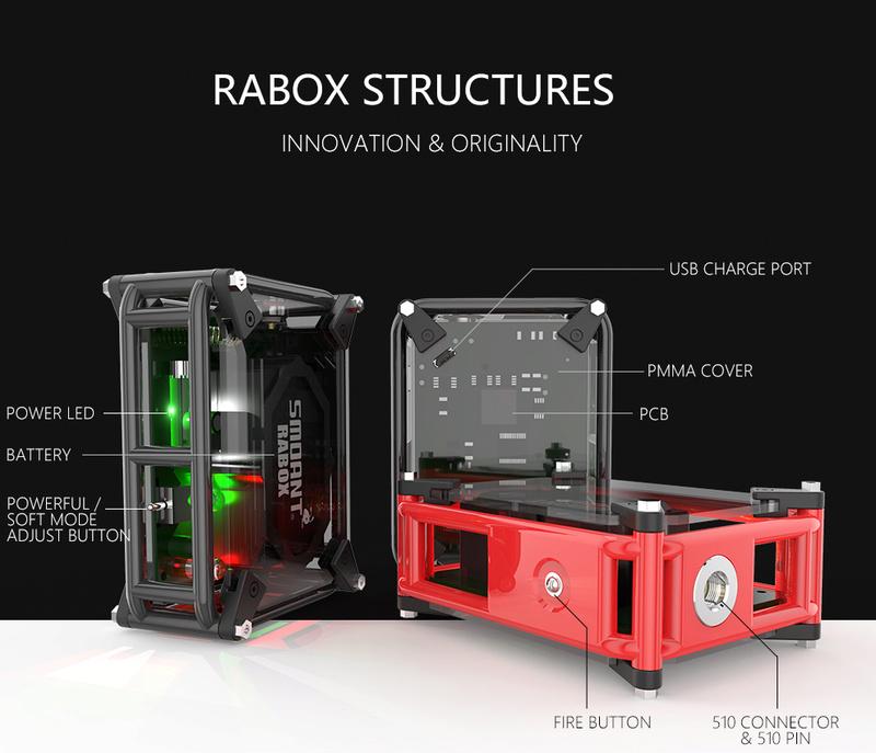 La RABOX 100W par Smoant Rabox_11