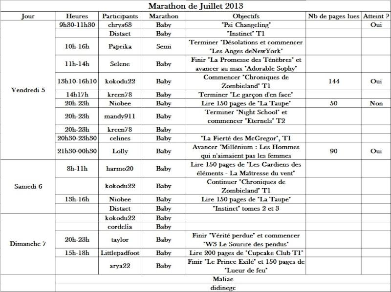 MARATHON de Juillet 2013 Marath15