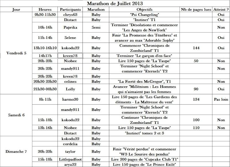 MARATHON de Juillet 2013 Marath17
