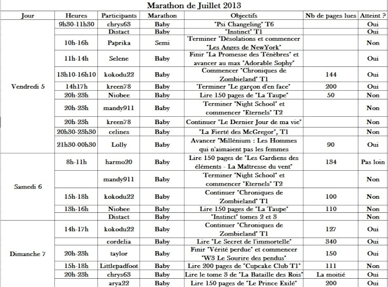MARATHON de Juillet 2013 - Page 2 Marath18