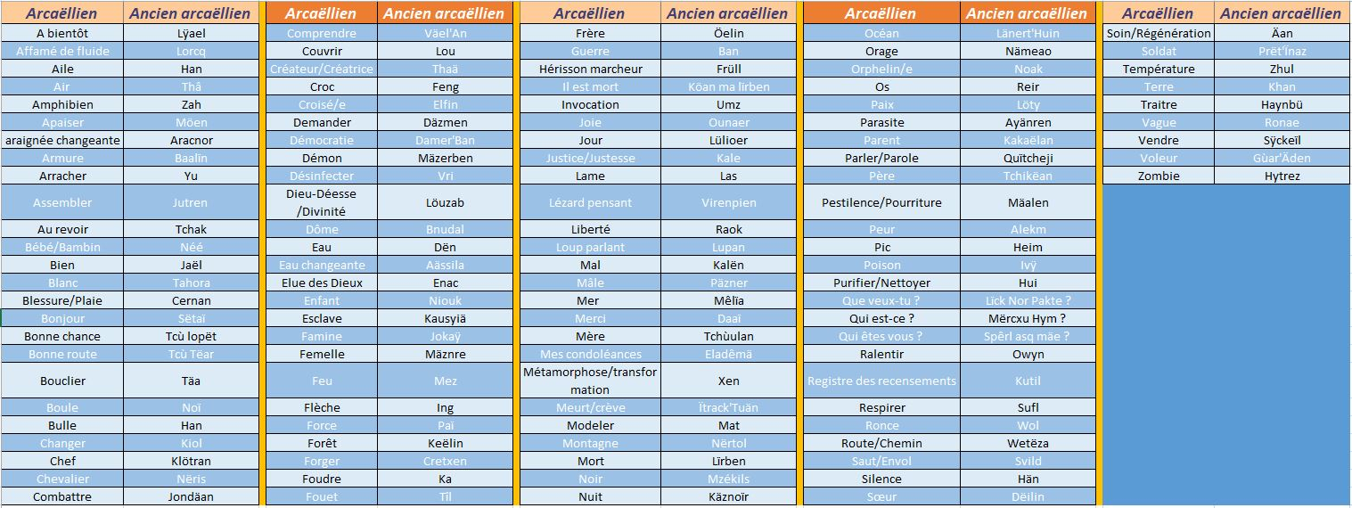 Facebook A.L Legrand Auteur - Page 2 Langue10