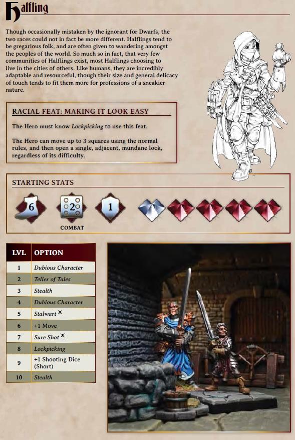Dungeon SAGA - Création de personnage  05_hal10