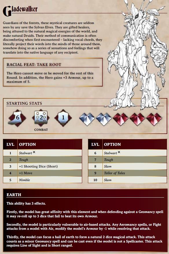 Dungeon SAGA - Création de personnage  06_gla10