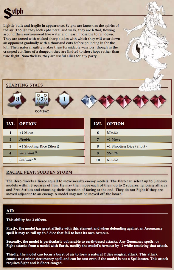 Dungeon SAGA - Création de personnage  09_syl10