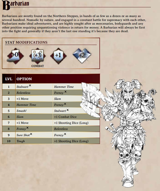 Dungeon SAGA - Création de personnage  10_bar10