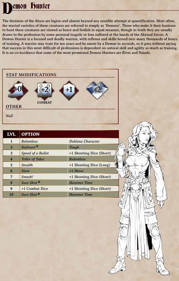 Dungeon SAGA - Création de personnage  13_dem10