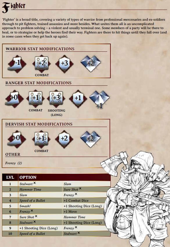 Dungeon SAGA - Création de personnage  15_fig10