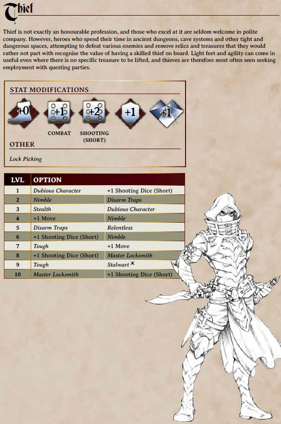 Dungeon SAGA - Création de personnage  17_thi10