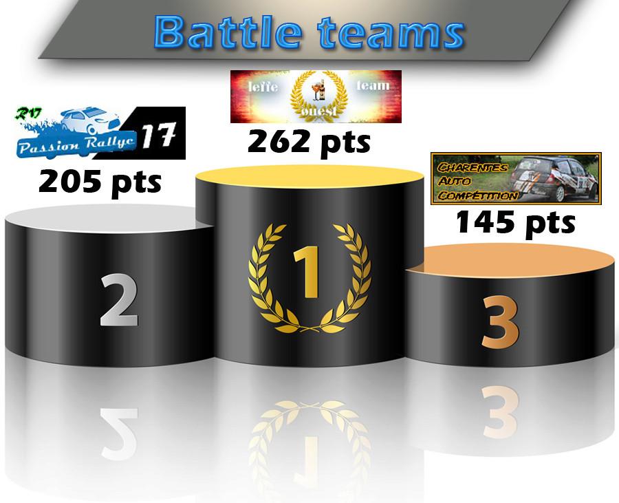 Week-end du 15/01/2017 Battle10