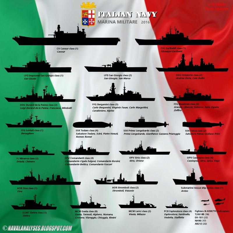 Italian Navy - Marine Italienne - Page 5 Italie11