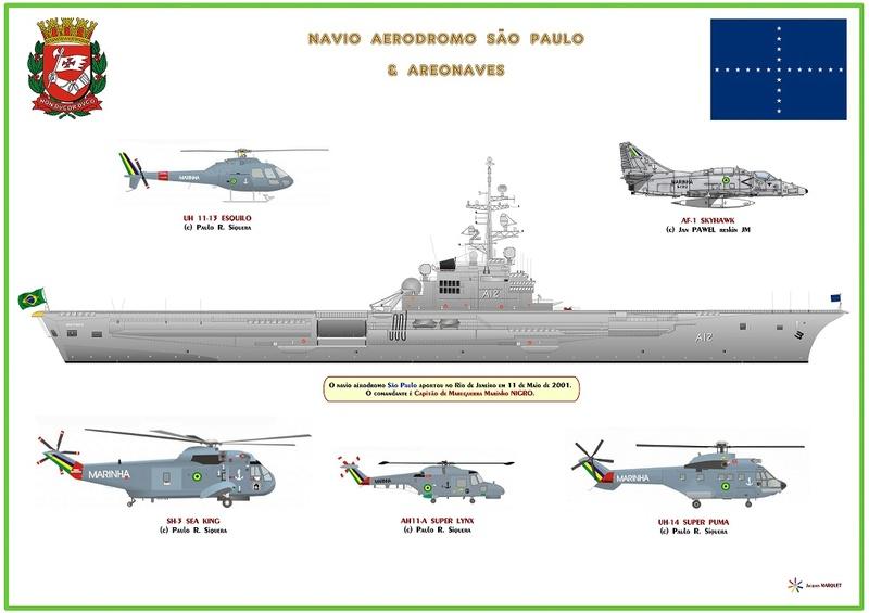 Porte-Avions FOCH - Page 2 Sao_pa13