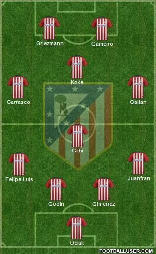 Equipe type Atlético Madrid 15438510