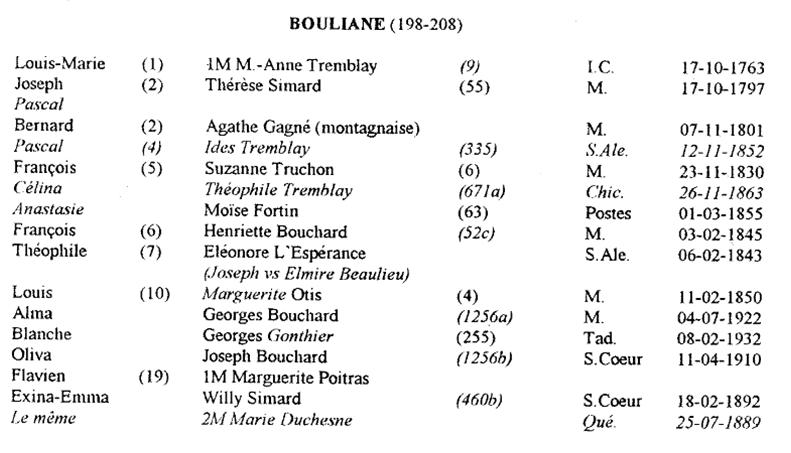 Agathe Gagné, Montagnaise Agathe10
