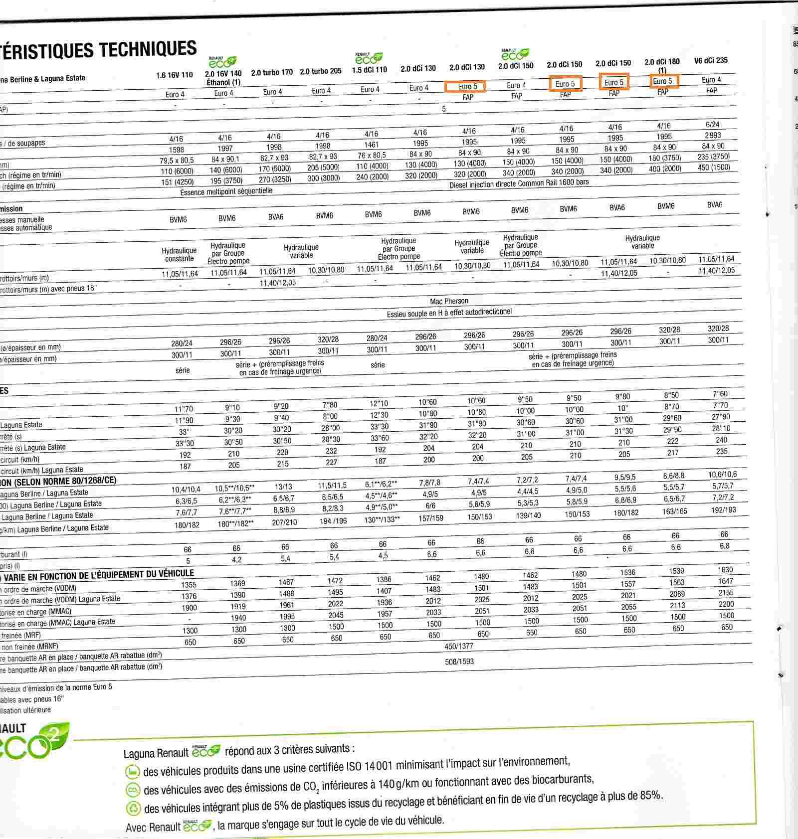 [caenflo] Rescue code et vignette pollution Catalo10