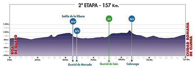 Vuelta a Burgos 2013 23522411