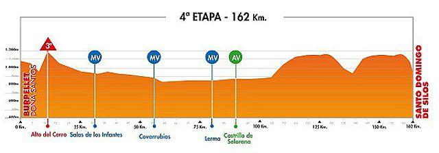 Vuelta a Burgos 2013 24522410