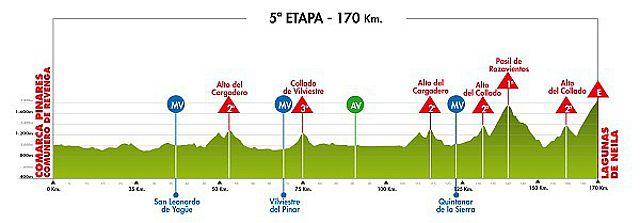 Vuelta a Burgos 2013 25522410