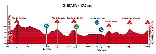 Vuelta a Burgos 2013 28522410