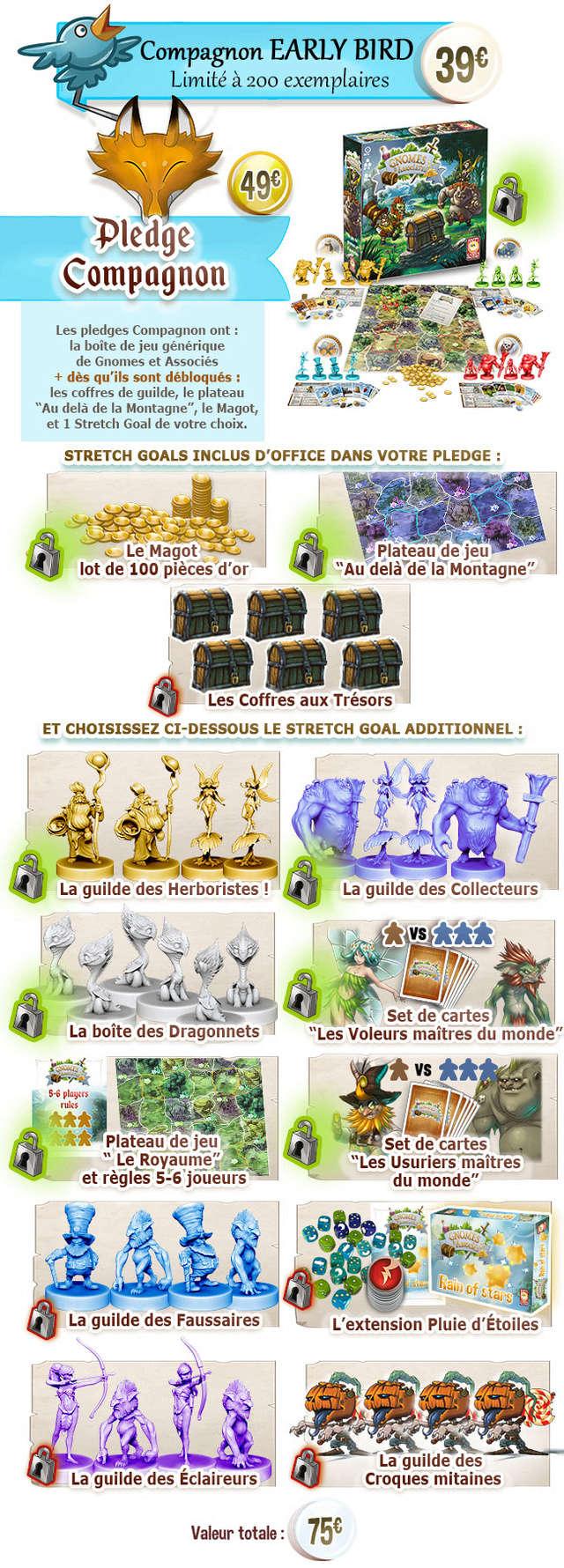 [Kickstarter] Gnomes & Associés Recapk15