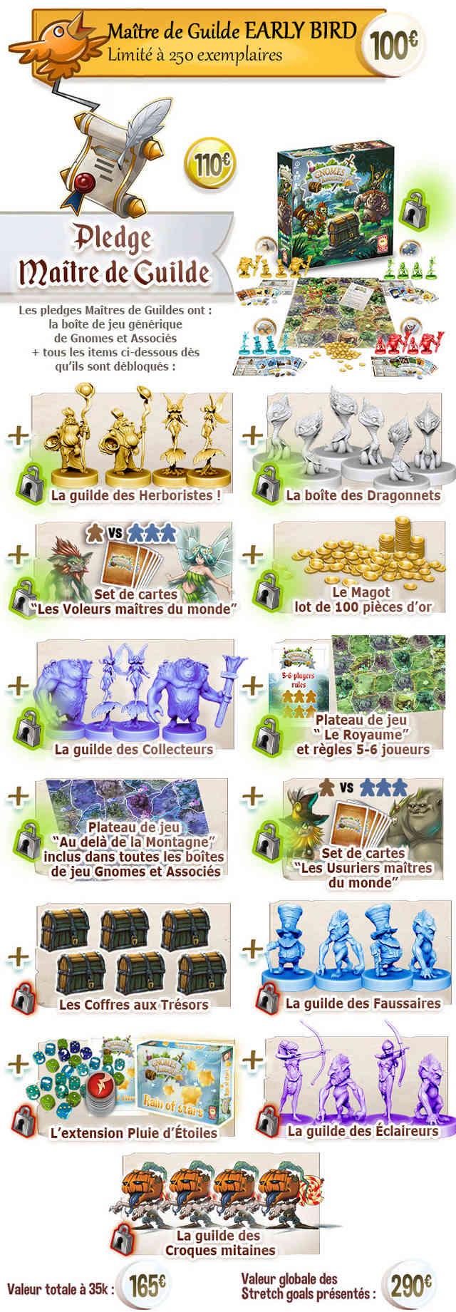 [Kickstarter] Gnomes & Associés Recapk16