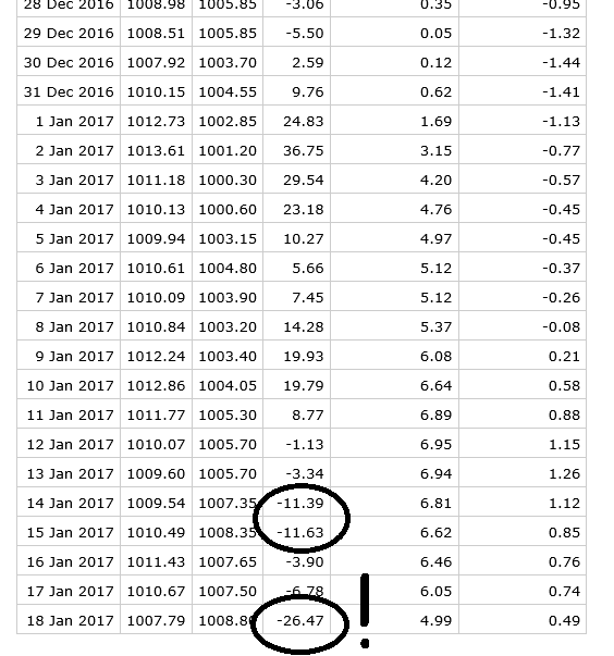 January 22nd-23rd High Impact Storm Soi11