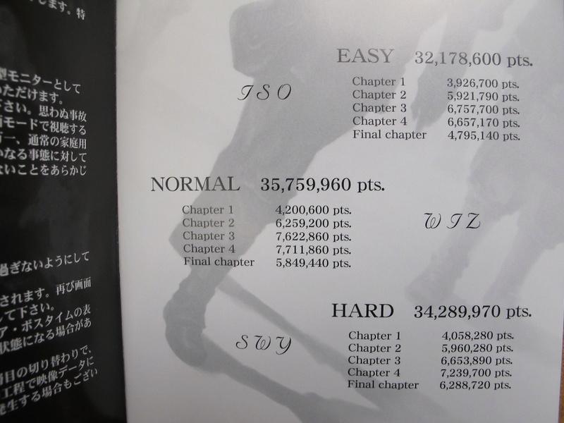 Superplay, Mook, Doujin, Gamest, VHS Promo, OVA,... un autre coup d'oeil sur le Retro Ikarug11