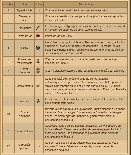 Elfes et humains Inform10