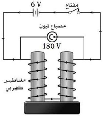 فيديو .. شرح الحث الذاتي لملف - فيزياء الثانوية العامة 2017 - أ/ محمد عبد المعبود 11401510