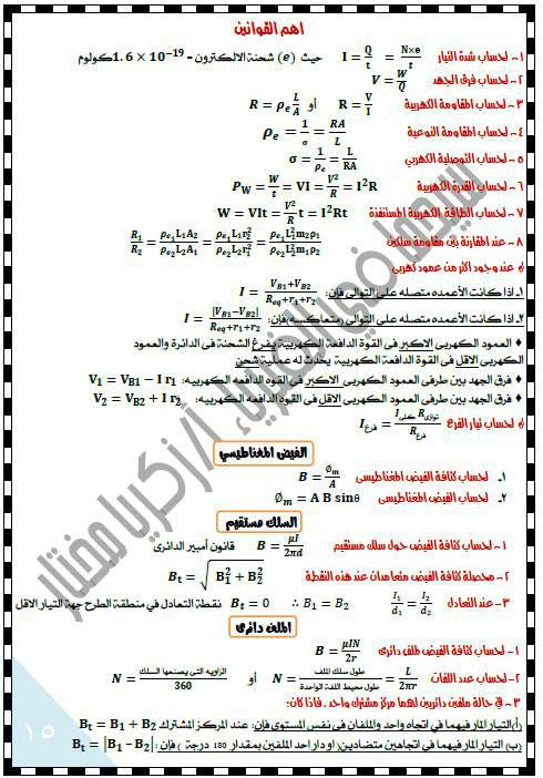 ملخص بسيط - قوانين الفيزياء للصف الثالث الثانوي في 10 ورقات 198