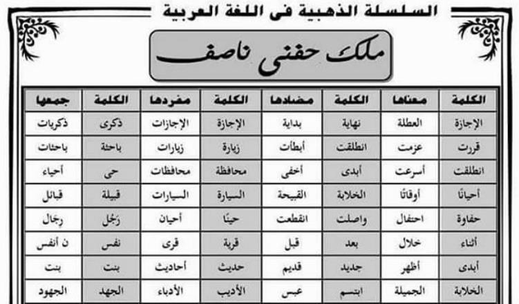 مذكرة السلسله الذهبيه في اللغه العربيه خامسة ابتدائي ترم ثانى 2017 2183