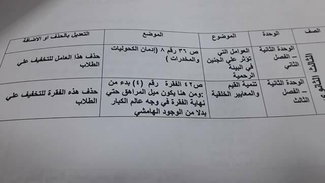 حذف بعض الفقرات من منهج علم النفس والاجتماع للثانوية العامة 2017 2186