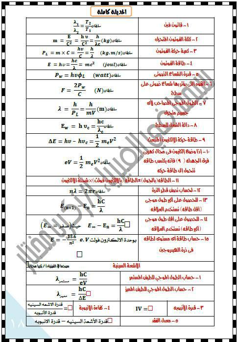 ملخص بسيط - قوانين الفيزياء للصف الثالث الثانوي في 10 ورقات 367