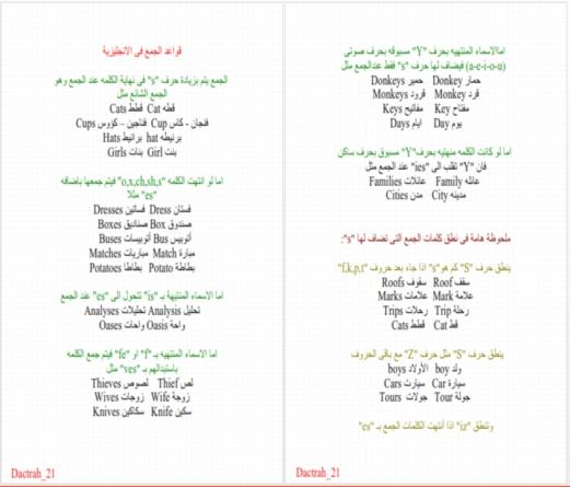 جميع قواعد القراءة فى اللغة الانجليزية مترجم للعربية 56610