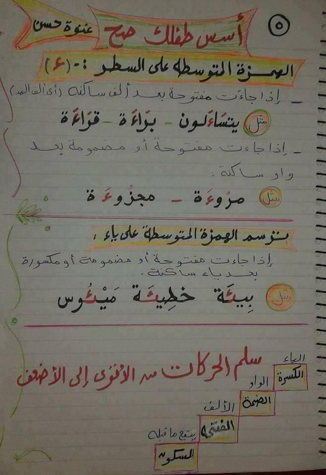 بالصور: شرح مواضع الهمزة في الكلمة تأسيس مميز للاطفال لا يفوتكم  576
