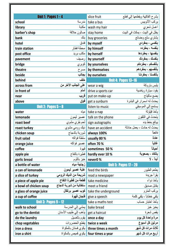 افضل مراجعة نهائية لغة انجليزية الصف السادس الابتدائي .. محادثات - كلمات - تمارين - قطعه - خطاب - برجراف - الترم الاول  O_6__o10