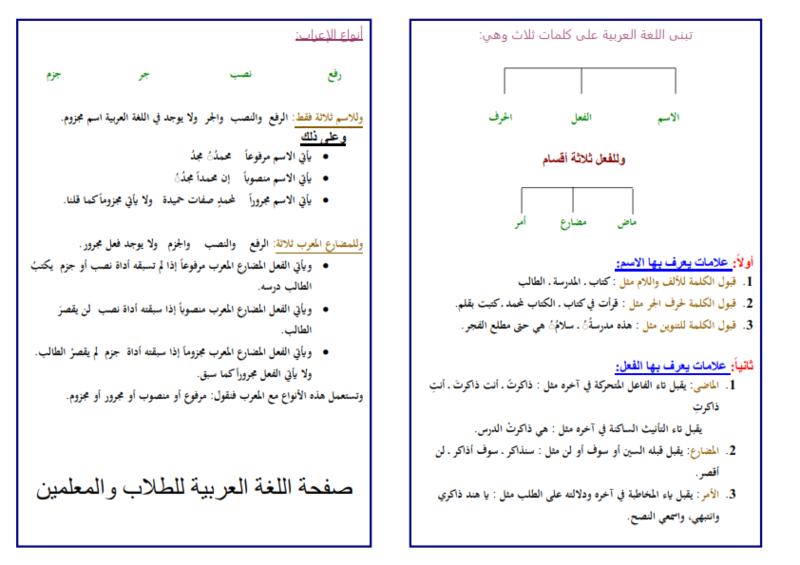لكل الطلاب: ملخص لأهم قواعد النحو في 9 ورقات Oou_ia10