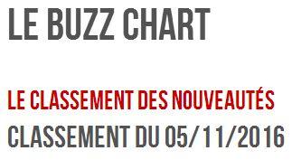 CLASSEMENTS Dj_buz18