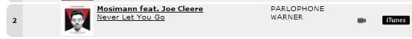 CLASSEMENTS Ultratop.be Ultrat11