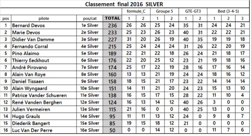 BSC CHAMPIONSHIP 2016 Bsc-ch12