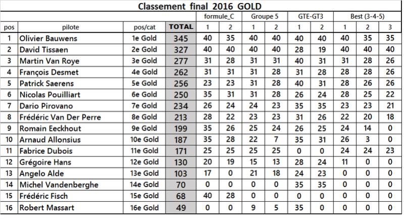 BSC CHAMPIONSHIP 2016 Bsc-ch13