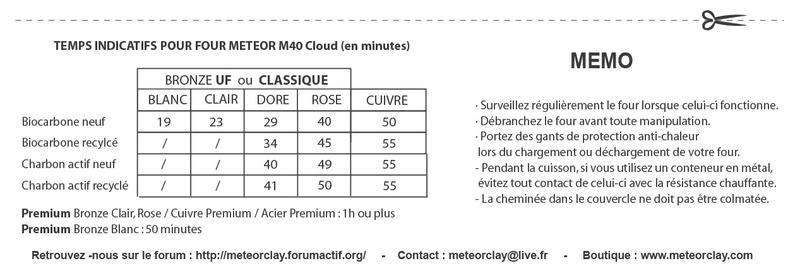 Tableau des temps de cuisson pour le M40 Cloud Mymo_j12