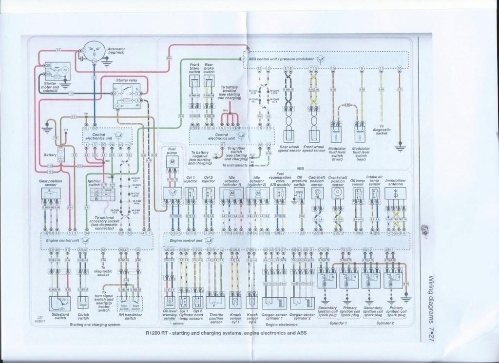 plus d'électricité au tableau de bord , démarreur etc...... Schyma10