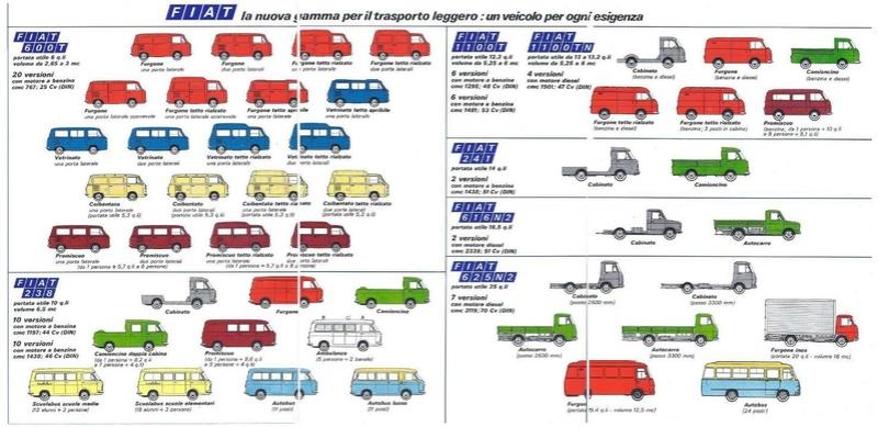 Brochure Fiat Trasporto Leggero  Img_0710