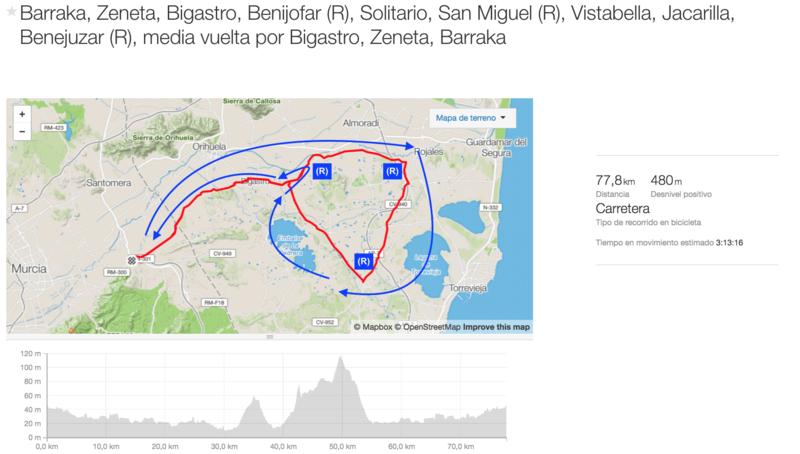 """Ruta oficial  """"Benejuzar, vuelta por San Miguel"""" Captur16"""