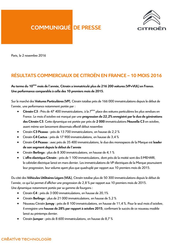 [VENTE] Résultats Commerciaux et Financiers 2016 - Page 2 Cp_cit11