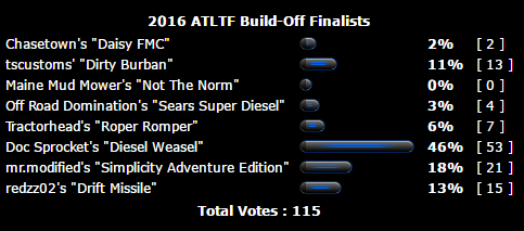 AND THE WINNER IS... [2016 Build-Off Winners] Winner10